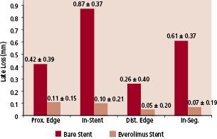 A randomized comparison of a durable polymer - EuroIntervention